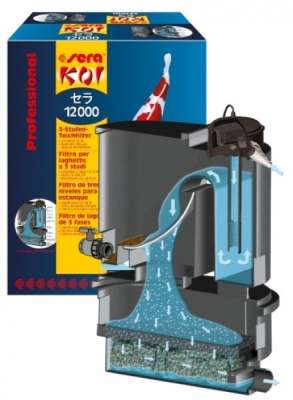 Sera KOI Professional 12000 Teichfilter (Basisvariante) 90x40x70 cm